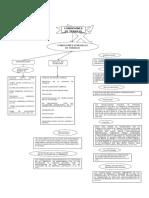 61718088-Mapa-conceptual-sobre-el-Titulo-Tercero-de-la-LFT-Condiciones-de-trabajo-2.doc