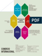 INFOGRAFIA COMERCIO INTERNACIONAL.pdf