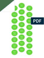 Kontakt Verteiler .pdf