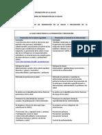 1 DNPS Esquema Diferencial Prevención_Promoción Salud b