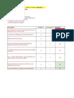Plan de Gestion Des Risques [Gestiondeprojet.pm] Modèle Public