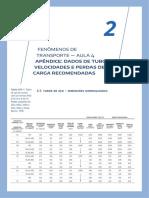 Apendice_aula-4.pdf