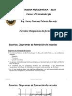 Clase Nº 11 Escorias - Diagramas de formacion