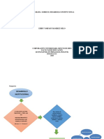 2020 FLUJOGRAMA SOBRE EL DESARROLLO INSTITUCIONAL