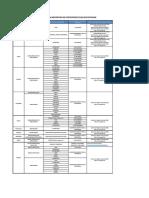 CUADRO FECHA CIERRE INSCRIPCIONES 2020-06-05