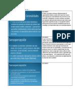 sensopercepcion parte 1.pdf