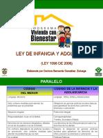 LEY INFANCIA Y ADOLESCENCIA 1098.ppt