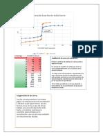 curvas de valoración.docx