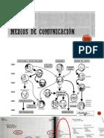 Sociedad - Cultura - Comunicación