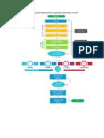 diagrama de flujo proceso textil -descripcion