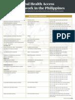 GHA 2020 Provider Network_List