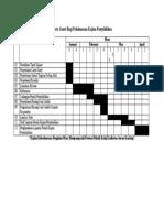 Carta Gantt Bagi Pelaksanaan Kajian Penyelidika1