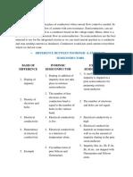 BASIC ELECTRONICS-converted.pdf