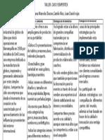 TALLER SEMPERTEX (3).pptx