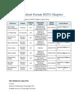 BASIS Student Forum NSTU Chapter