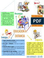 Mapa Educacion a Distancia