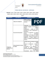EJES TEMÁTICOS CONVOCATORIA 429 DE 2016 ANTIOQUIA