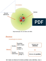 1 - evolução do modelo atómico