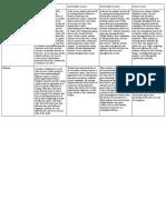 block plan for gray block - ashley schamberger