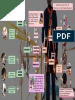 Mapa Mental Seguridad Industrial Sarahi Cárdenas Pacheco IGE 5D2.pdf