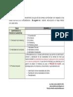 1. PROCESO DE MARKETING