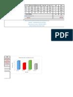 Correction des applications (N°01,2,3 et 4)  Informatique de Gestion (1)