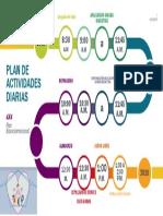 PLAN DE ACTIVIDADES DIARIAS