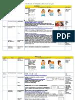 Cronograma de Actividades Del 24 Al 28 de Agosto