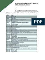 DINAMICA Y RECONOCIMIENTO DE LA CUENTA 1101 CAJA Y BANCOS Y LA CUENTA 4403 VENTA DE SERVICIOS