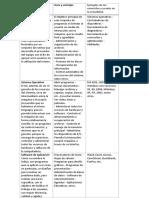 software clasificacion