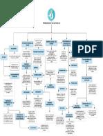 Terminología En Salud PúBlica.pdf