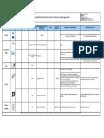 F-SGSST-019 Matriz de Elementos de Proteccion Personal y Bioseguridad