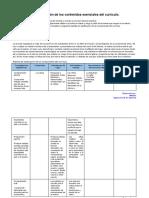 Identificación y Planeación de los contenidos esenciales del currículo (3) Onety Altagracia Guerrero.1