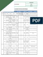 Anexo 6 Matriz de Partes Interesadas.pdf