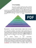 Droit_constitutionnel_cours_complet.docx