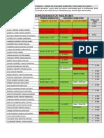805 CONSOLIDADO DE INGLÉS.pdf