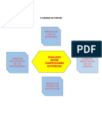 aplicación herramientas de análisis estratégico del entorno