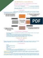 Sistemas de Distribución y Comercialización