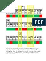 Bazi Application - Planning Page 3