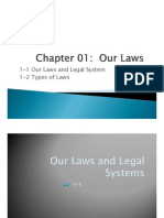 Chapter 01 Our Laws