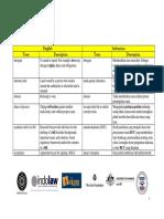 Entire glossary English-Indo.pdf