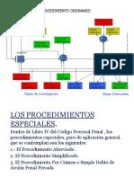 Procedimiento abreviado.pptx