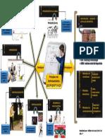 Principios de entrenamiento deportivo Tudor O. Bompa.pdf
