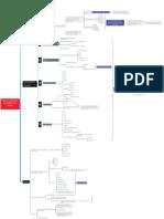 Mapa_Leftwich, Qué es la política_EstradaArceEnrique.pdf