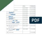 dosificaion_ cursos de tutor virtual