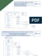DIAGRAMAS DE FLUJO - CERCO PERIMETRICO REV. B