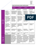 leap-2025-grades-6-8-literary-analysis-and-research-simulation-task-rubric