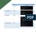 Características IPv4 y IPv6