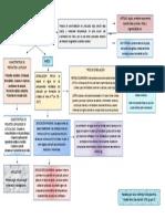 mapa conceptual de liofilizacion.docx