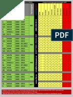 совместимость Fortin Mercedes.pdf